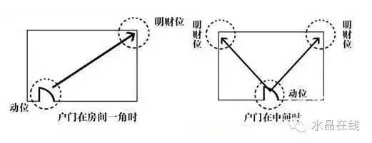 resize,m fill,h 201,w 521 - 貔貅摆放有讲究,方法位置摆不对,功效全白费!
