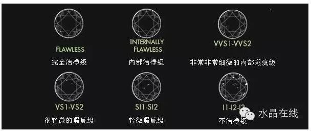 2021021912515277 - 买水晶珠宝,这些专业术语怎么能不知道!