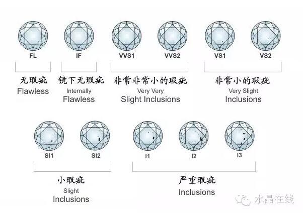 2021021912515862 - 买水晶珠宝,这些专业术语怎么能不知道!