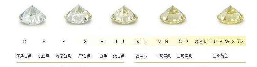 resize,m fill,h 213,w 818 - 3000元在网上买1克拉钻戒,还配GIA证书?不骗你骗谁...